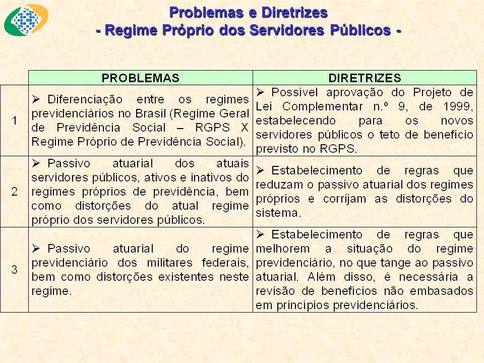 Problemas e Diretrizes - Regime Próprio dos Servidores Públicos -