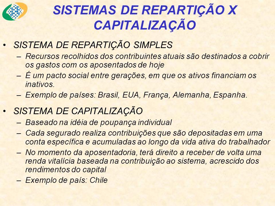SISTEMAS DE REPARTIÇÃO X CAPITALIZAÇÃO SISTEMA DE REPARTIÇÃO SIMPLES –Recursos recolhidos dos contribuintes atuais são destinados a cobrir os gastos c