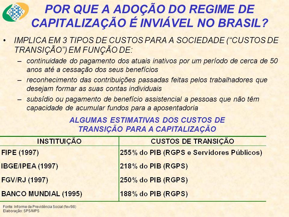 POR QUE A ADOÇÃO DO REGIME DE CAPITALIZAÇÃO É INVIÁVEL NO BRASIL? IMPLICA EM 3 TIPOS DE CUSTOS PARA A SOCIEDADE (CUSTOS DE TRANSIÇÃO) EM FUNÇÃO DE: –c