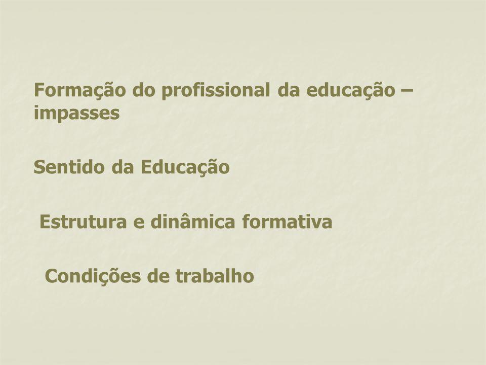 Formação do profissional da educação – impasses Sentido da Educação Estrutura e dinâmica formativa Condições de trabalho
