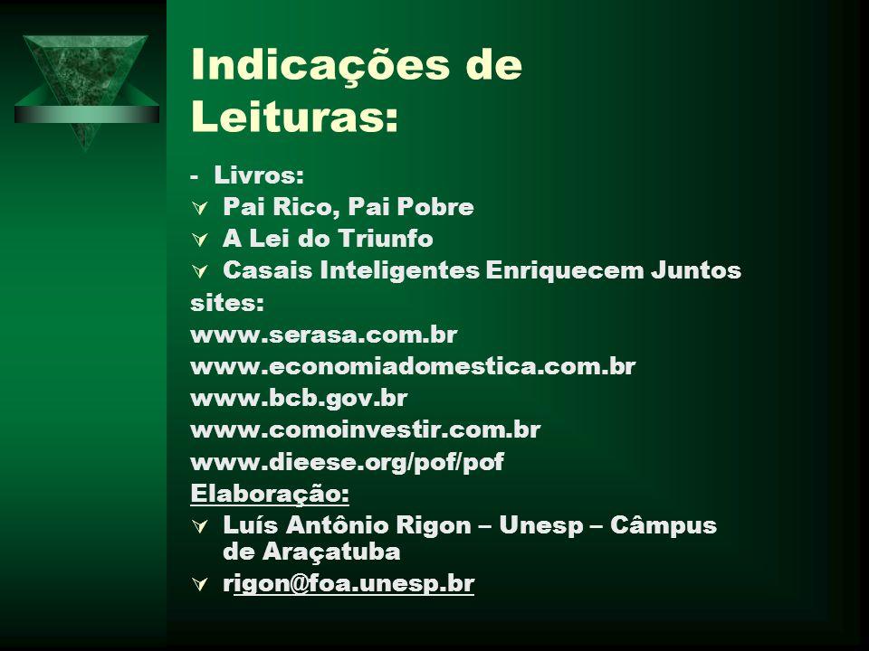 Indicações de Leituras: - Livros: Pai Rico, Pai Pobre A Lei do Triunfo Casais Inteligentes Enriquecem Juntos sites: www.serasa.com.br www.economiadome