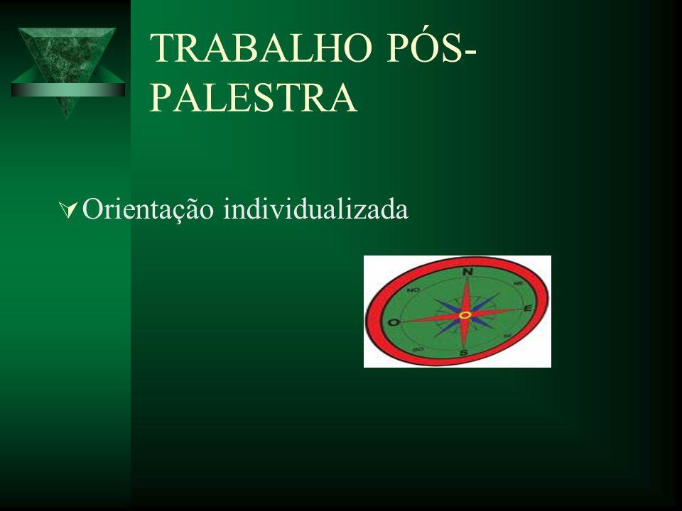 TRABALHO PÓS- PALESTRA Orientação individualizada
