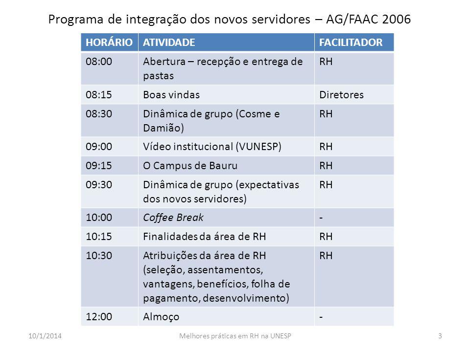 Programa de integração dos novos servidores – AG/FAAC 2006 HORÁRIOATIVIDADEFACILITADOR 08:00Abertura – recepção e entrega de pastas RH 08:15Boas vinda