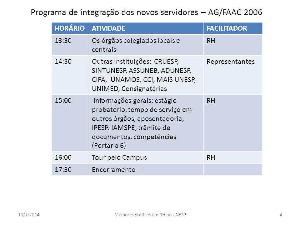 Programa de integração dos novos servidores – AG/FAAC 2006 HORÁRIOATIVIDADEFACILITADOR 13:30Os órgãos colegiados locais e centrais RH 14:30Outras inst