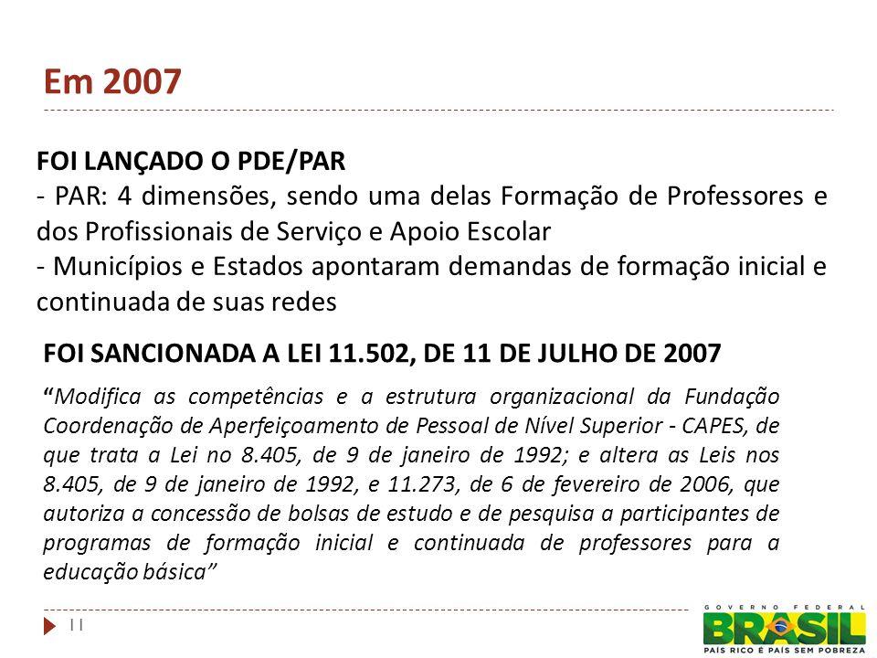 FOI LANÇADO O PDE/PAR - PAR: 4 dimensões, sendo uma delas Formação de Professores e dos Profissionais de Serviço e Apoio Escolar - Municípios e Estados apontaram demandas de formação inicial e continuada de suas redes Em 2007 FOI SANCIONADA A LEI 11.502, DE 11 DE JULHO DE 2007 Modifica as competências e a estrutura organizacional da Fundação Coordenação de Aperfeiçoamento de Pessoal de Nível Superior - CAPES, de que trata a Lei no 8.405, de 9 de janeiro de 1992; e altera as Leis nos 8.405, de 9 de janeiro de 1992, e 11.273, de 6 de fevereiro de 2006, que autoriza a concessão de bolsas de estudo e de pesquisa a participantes de programas de formação inicial e continuada de professores para a educação básica 11