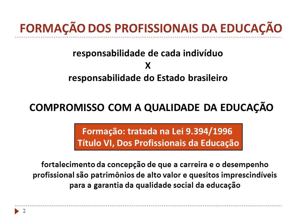 FORMAÇÃO DOS PROFISSIONAIS DA EDUCAÇÃO responsabilidade de cada indivíduo X responsabilidade do Estado brasileiro COMPROMISSO COM A QUALIDADE DA EDUCAÇÃO fortalecimento da concepção de que a carreira e o desempenho profissional são patrimônios de alto valor e quesitos imprescindíveis para a garantia da qualidade social da educação Formação: tratada na Lei 9.394/1996 Título VI, Dos Profissionais da Educação 2