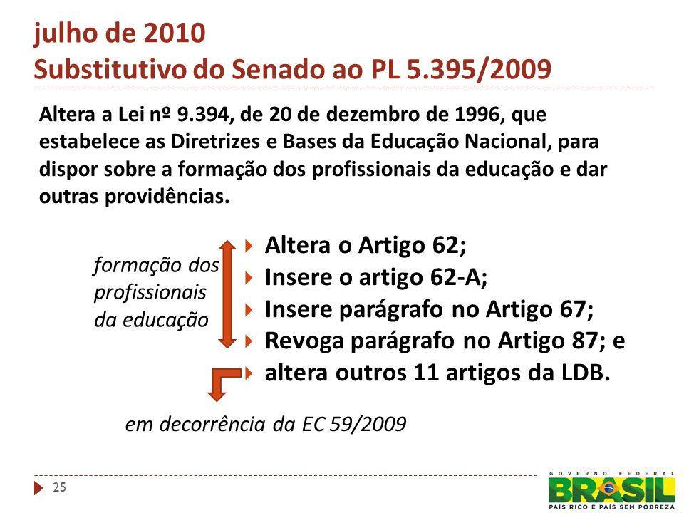 Altera a Lei nº 9.394, de 20 de dezembro de 1996, que estabelece as Diretrizes e Bases da Educação Nacional, para dispor sobre a formação dos profissionais da educação e dar outras providências.