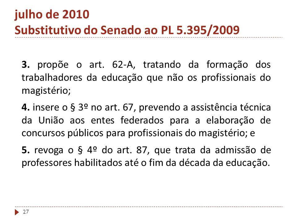 3. propõe o art. 62-A, tratando da formação dos trabalhadores da educação que não os profissionais do magistério; 4. insere o § 3º no art. 67, prevend