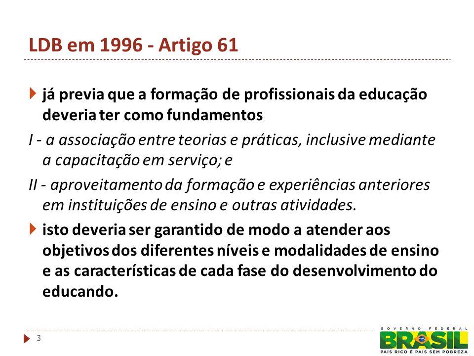 LDB em 1996 - Artigo 61 já previa que a formação de profissionais da educação deveria ter como fundamentos I - a associação entre teorias e práticas, inclusive mediante a capacitação em serviço; e II - aproveitamento da formação e experiências anteriores em instituições de ensino e outras atividades.
