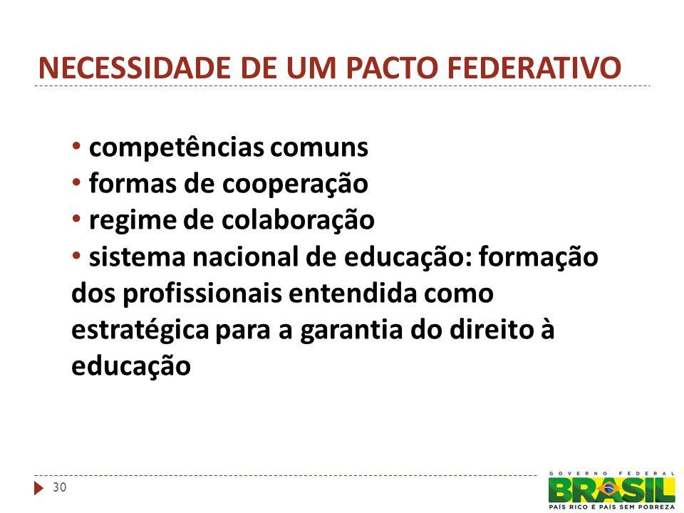 competências comuns formas de cooperação regime de colaboração sistema nacional de educação: formação dos profissionais entendida como estratégica para a garantia do direito à educação NECESSIDADE DE UM PACTO FEDERATIVO 30