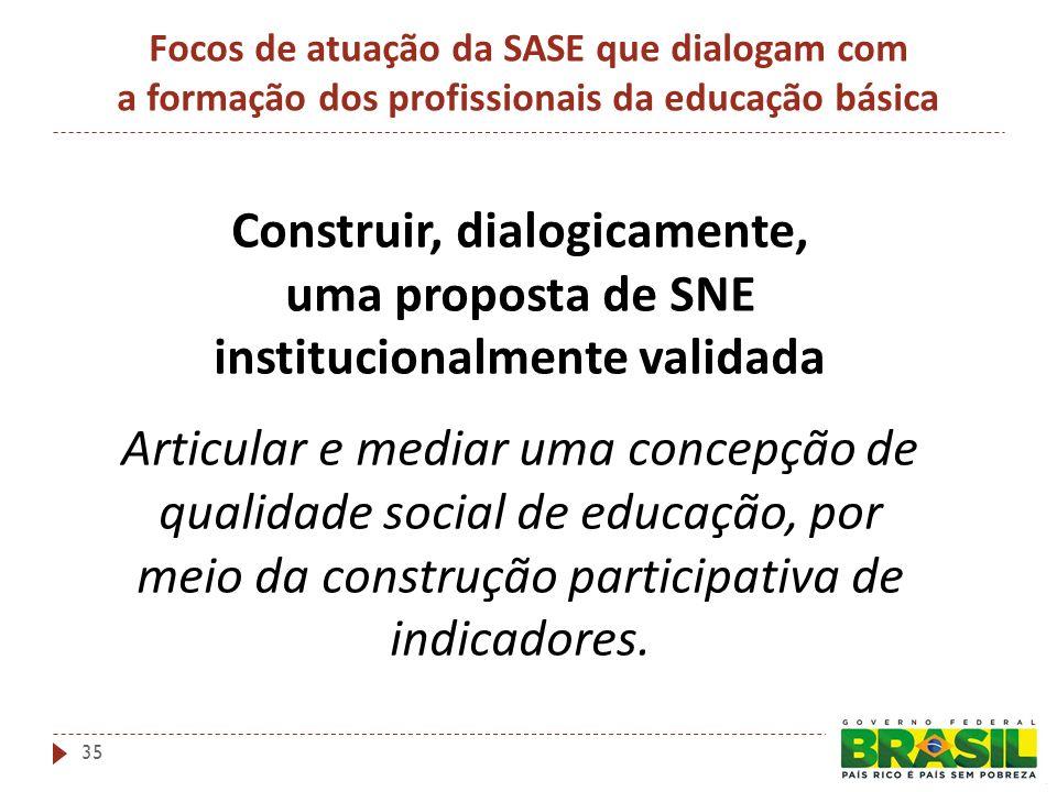 Focos de atuação da SASE que dialogam com a formação dos profissionais da educação básica Construir, dialogicamente, uma proposta de SNE institucionalmente validada Articular e mediar uma concepção de qualidade social de educação, por meio da construção participativa de indicadores.