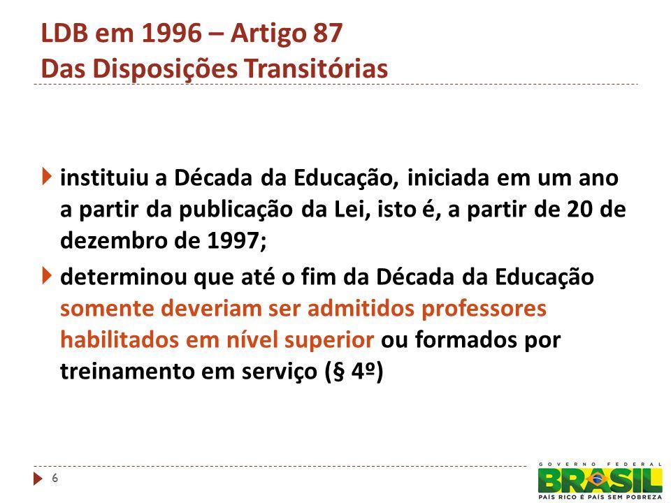 instituiu a Década da Educação, iniciada em um ano a partir da publicação da Lei, isto é, a partir de 20 de dezembro de 1997; determinou que até o fim da Década da Educação somente deveriam ser admitidos professores habilitados em nível superior ou formados por treinamento em serviço (§ 4º) LDB em 1996 – Artigo 87 Das Disposições Transitórias 6