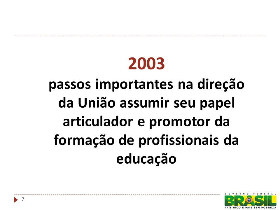 2003 passos importantes na direção da União assumir seu papel articulador e promotor da formação de profissionais da educação 7