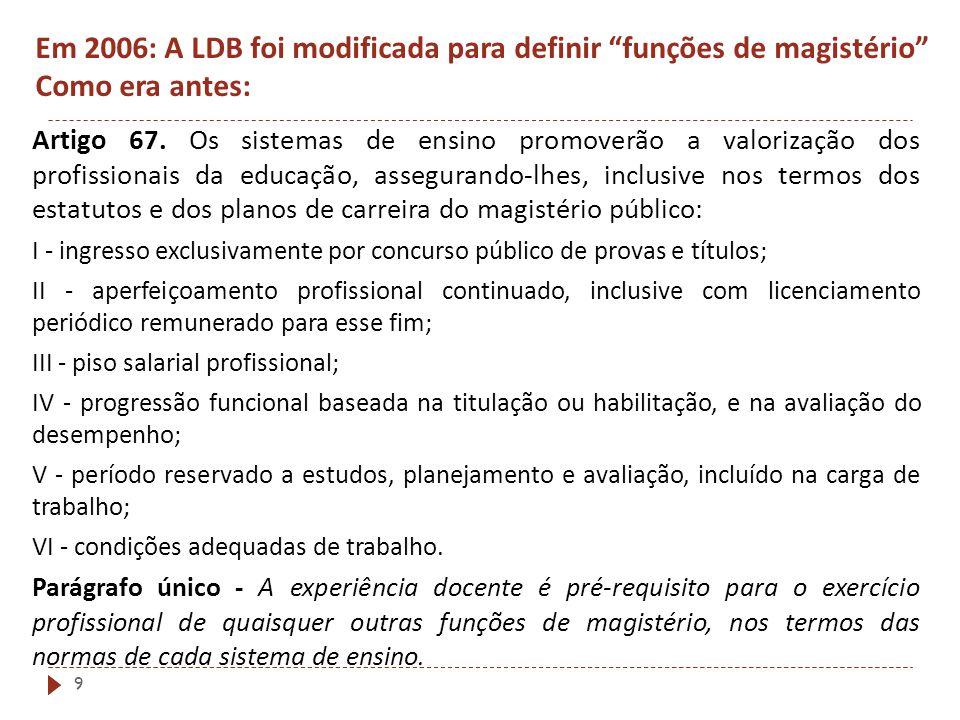 Em 2006: A LDB foi modificada para definir funções de magistério Como era antes: Artigo 67.