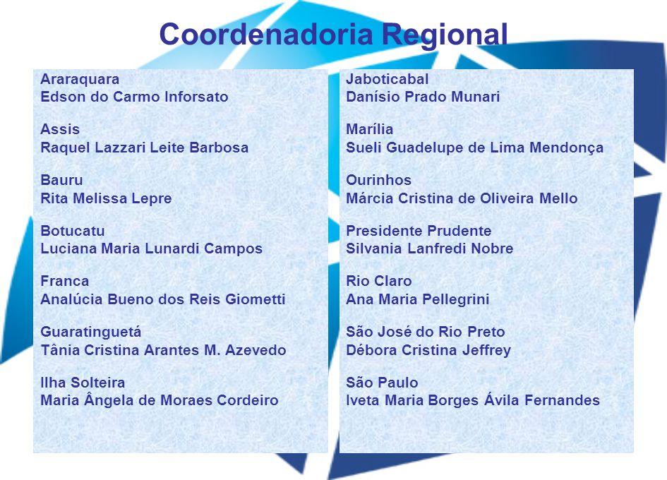 Coordenadoria Regional Araraquara Edson do Carmo Inforsato Assis Raquel Lazzari Leite Barbosa Bauru Rita Melissa Lepre Botucatu Luciana Maria Lunardi
