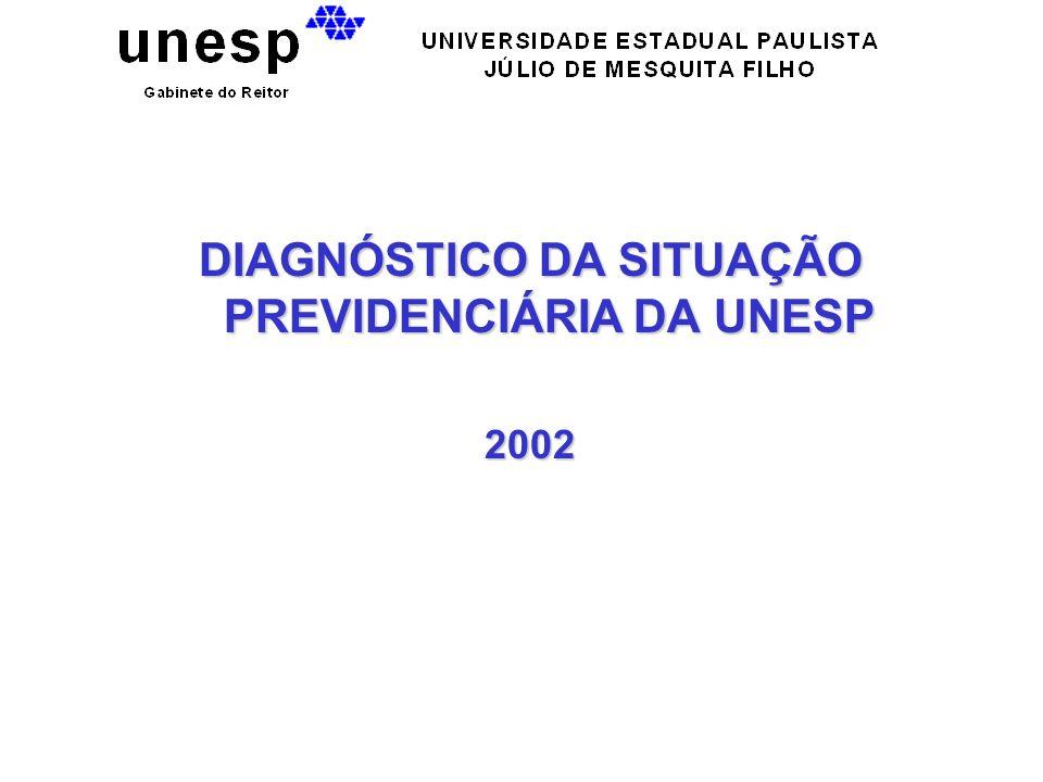 DIAGNÓSTICO DA SITUAÇÃO PREVIDENCIÁRIA DA UNESP 2002