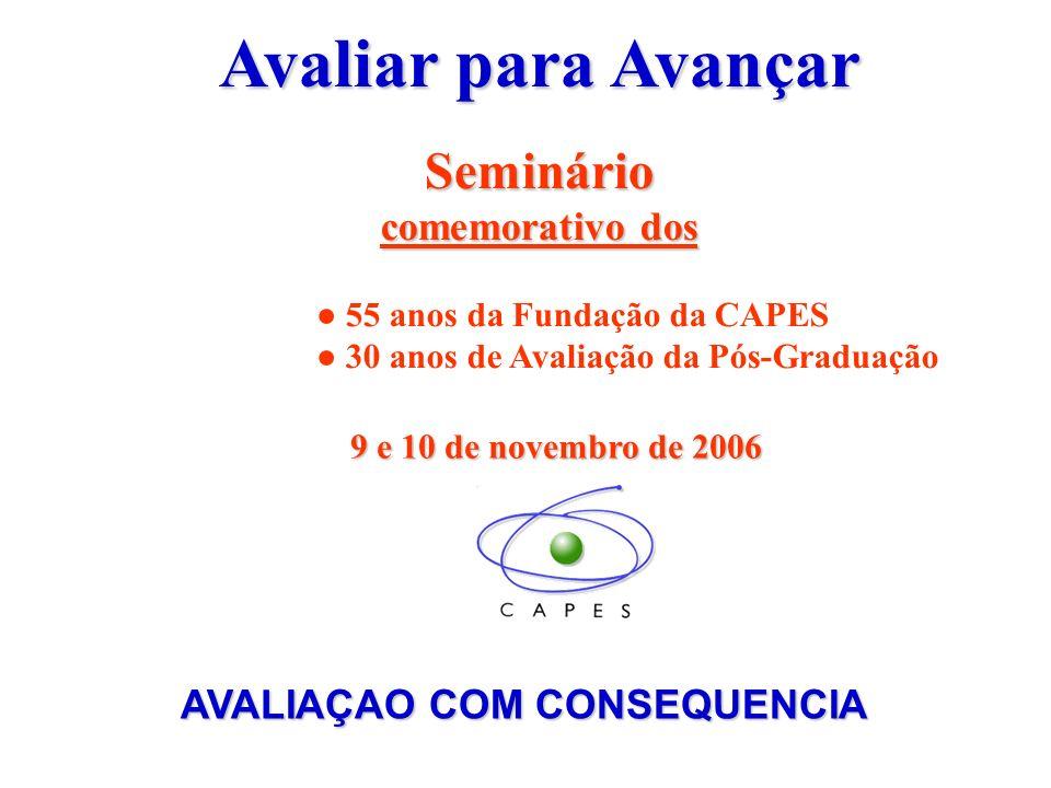 Avaliar para Avançar Seminário comemorativo dos 55 anos da Fundação da CAPES 30 anos de Avaliação da Pós-Graduação 9 e 10 de novembro de 2006 AVALIAÇAO COM CONSEQUENCIA