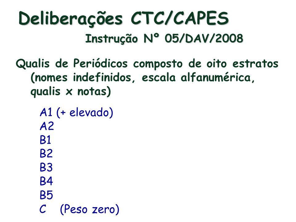 Deliberações CTC/CAPES Qualis de Periódicos composto de oito estratos (nomes indefinidos, escala alfanumérica, qualis x notas) Instrução Nº 05/DAV/2008 A1 (+ elevado) A2 B1 B2 B3 B4 B5 C (Peso zero)