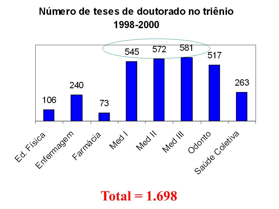 Total = 1.698