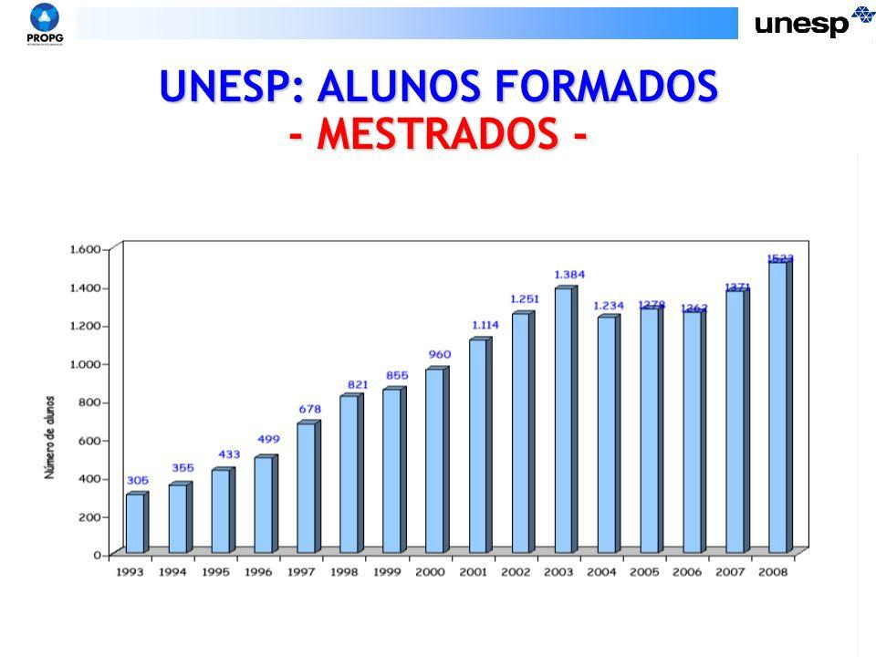 UNESP: ALUNOS FORMADOS - MESTRADOS -