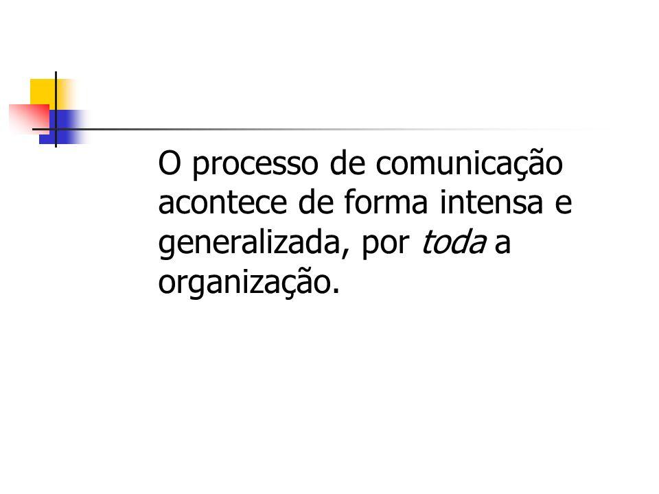 O processo de comunicação acontece de forma intensa e generalizada, por toda a organização.
