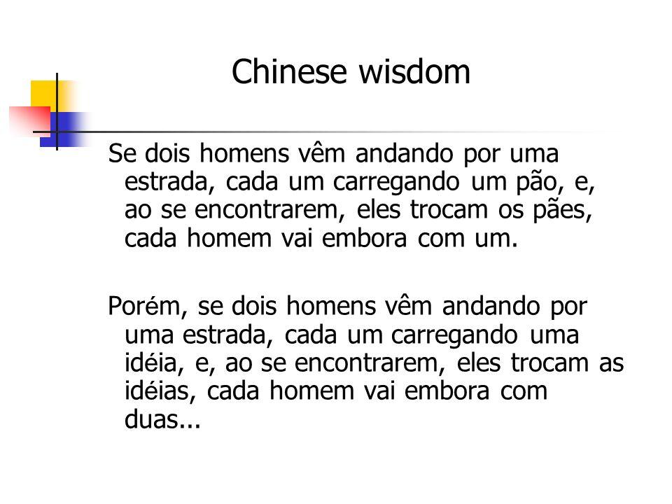 Chinese wisdom Se dois homens vêm andando por uma estrada, cada um carregando um pão, e, ao se encontrarem, eles trocam os pães, cada homem vai embora com um.