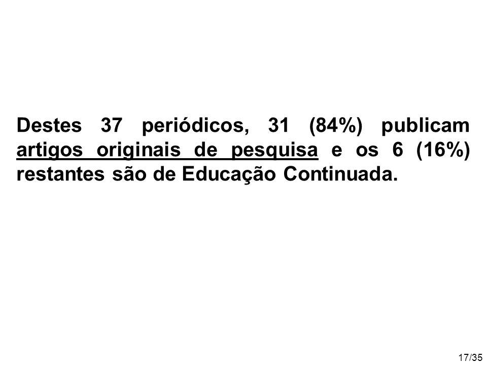17/35 Destes 37 periódicos, 31 (84%) publicam artigos originais de pesquisa e os 6 (16%) restantes são de Educação Continuada.