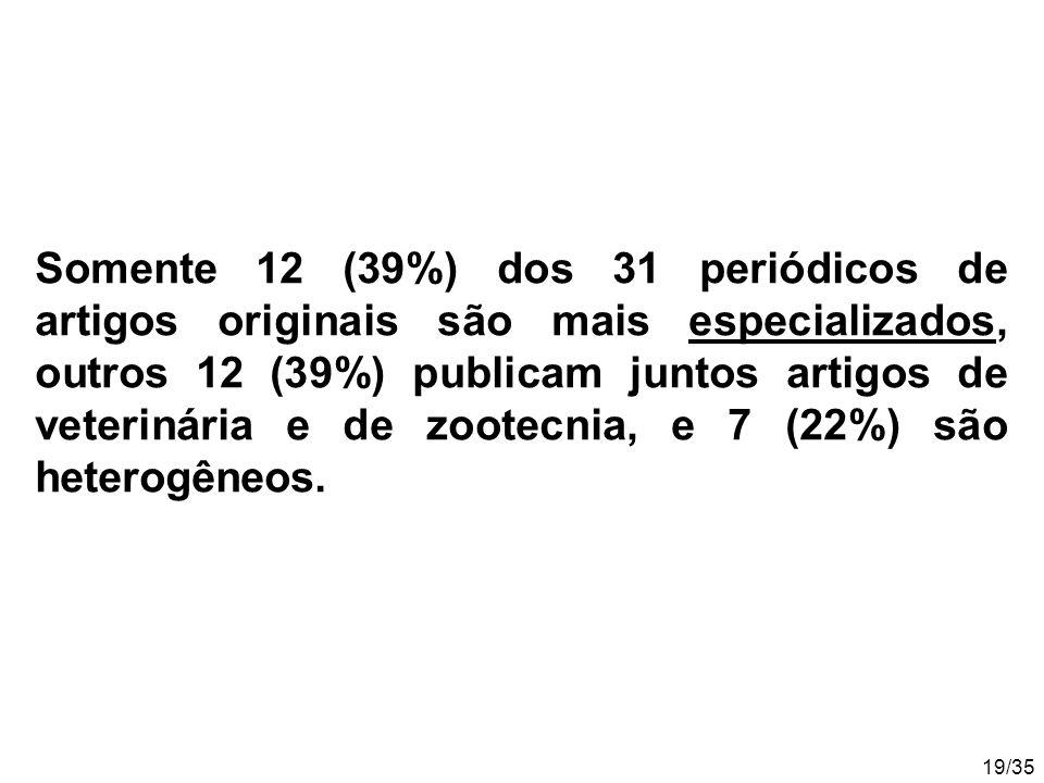 19/35 Somente 12 (39%) dos 31 periódicos de artigos originais são mais especializados, outros 12 (39%) publicam juntos artigos de veterinária e de zootecnia, e 7 (22%) são heterogêneos.
