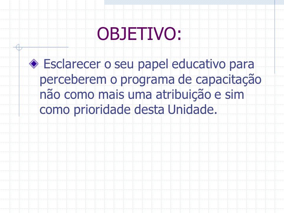 OBJETIVO: Esclarecer o seu papel educativo para perceberem o programa de capacitação não como mais uma atribuição e sim como prioridade desta Unidade.