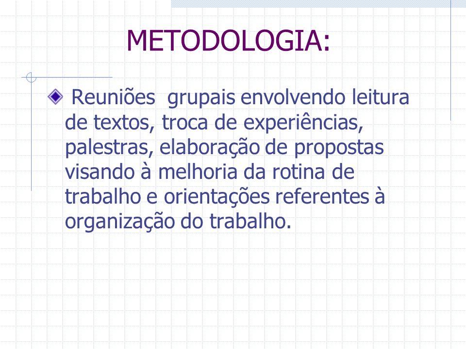 METODOLOGIA: Reuniões grupais envolvendo leitura de textos, troca de experiências, palestras, elaboração de propostas visando à melhoria da rotina de trabalho e orientações referentes à organização do trabalho.