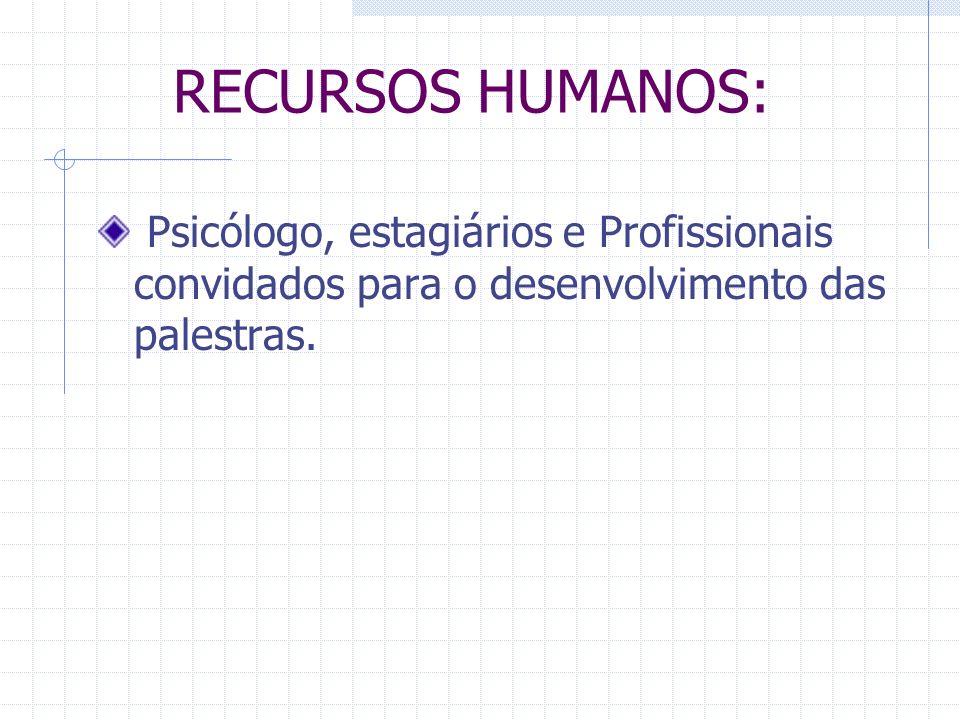 RECURSOS HUMANOS: Psicólogo, estagiários e Profissionais convidados para o desenvolvimento das palestras.
