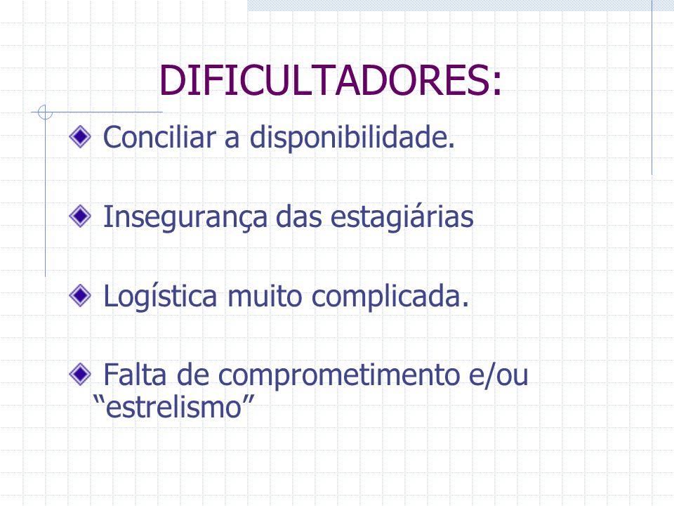DIFICULTADORES: Conciliar a disponibilidade.
