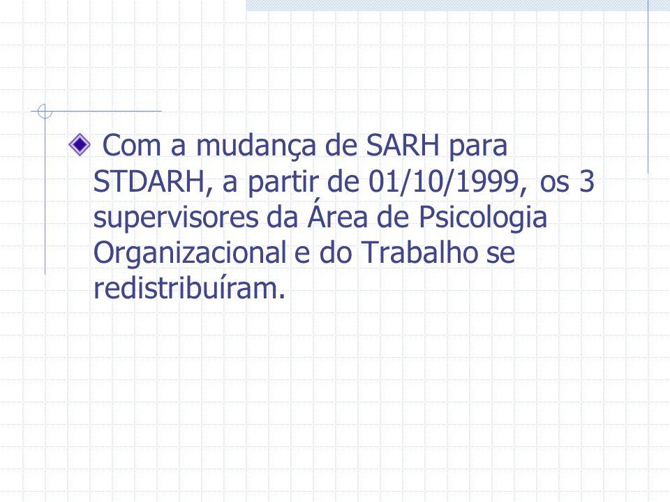Com a mudança de SARH para STDARH, a partir de 01/10/1999, os 3 supervisores da Área de Psicologia Organizacional e do Trabalho se redistribuíram.