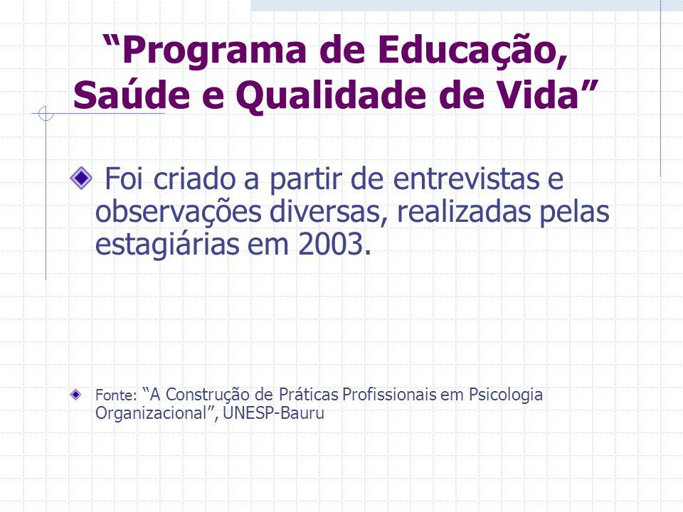 Programa de Educação, Saúde e Qualidade de Vida Foi criado a partir de entrevistas e observações diversas, realizadas pelas estagiárias em 2003.