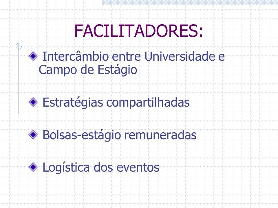 FACILITADORES: Intercâmbio entre Universidade e Campo de Estágio Estratégias compartilhadas Bolsas-estágio remuneradas Logística dos eventos