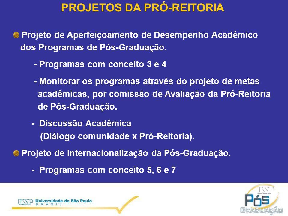 PROJETOS DA PRÓ-REITORIA Projeto de Aperfeiçoamento de Desempenho Acadêmico dos Programas de Pós-Graduação.