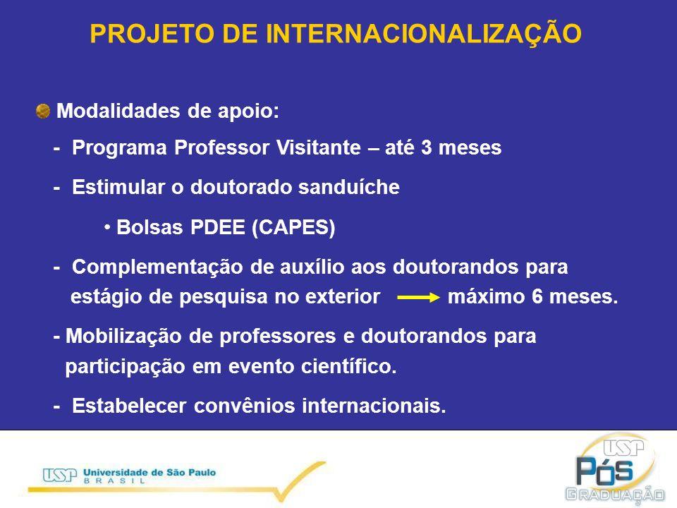 Modalidades de apoio: - Programa Professor Visitante – até 3 meses - Estimular o doutorado sanduíche Bolsas PDEE (CAPES) - Complementação de auxílio aos doutorandos para estágio de pesquisa no exterior máximo 6 meses.