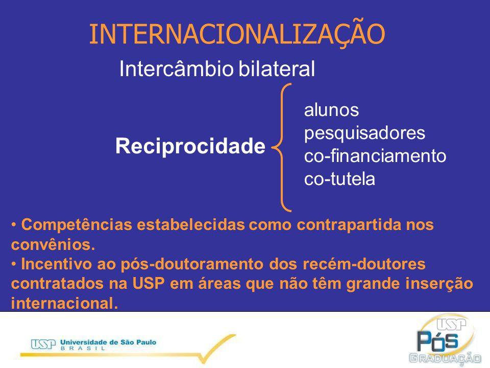INTERNACIONALIZAÇÃO Intercâmbio bilateral Reciprocidade alunos pesquisadores co-financiamento co-tutela Competências estabelecidas como contrapartida nos convênios.