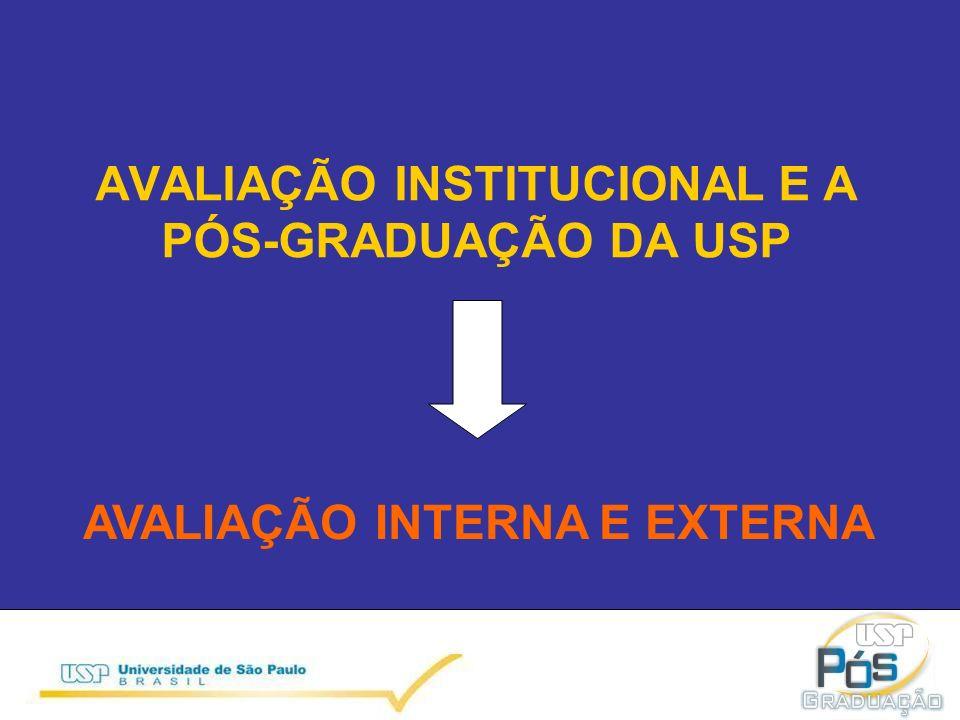 AVALIAÇÃO INSTITUCIONAL E A PÓS-GRADUAÇÃO DA USP AVALIAÇÃO INTERNA E EXTERNA