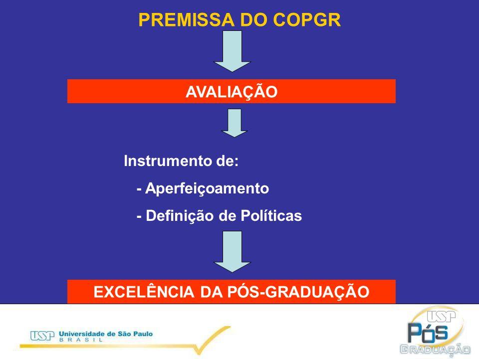 PREMISSA DO COPGR AVALIAÇÃO Instrumento de: - Aperfeiçoamento - Definição de Políticas EXCELÊNCIA DA PÓS-GRADUAÇÃO