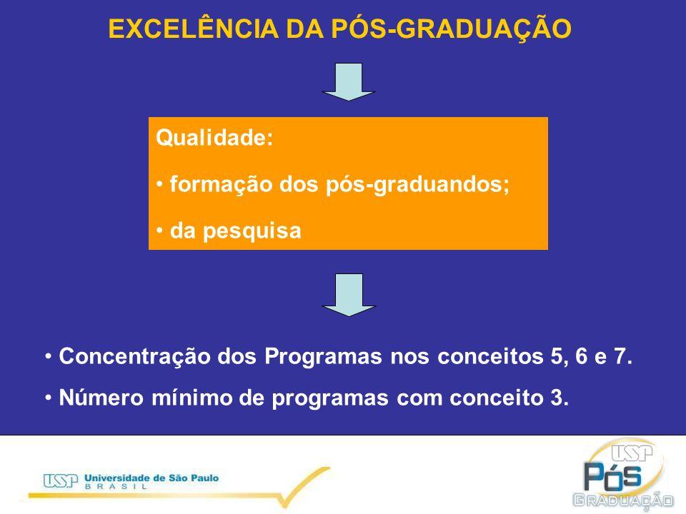 Qualidade: formação dos pós-graduandos; da pesquisa Concentração dos Programas nos conceitos 5, 6 e 7.