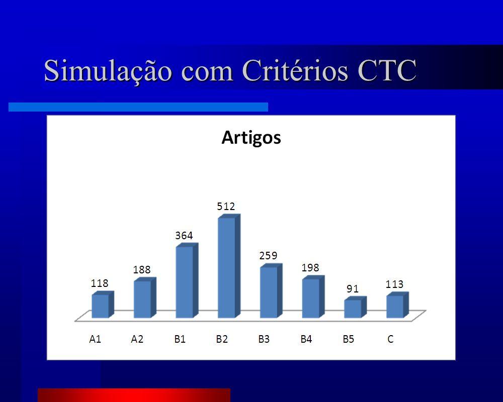 Simulação com Critérios CTC
