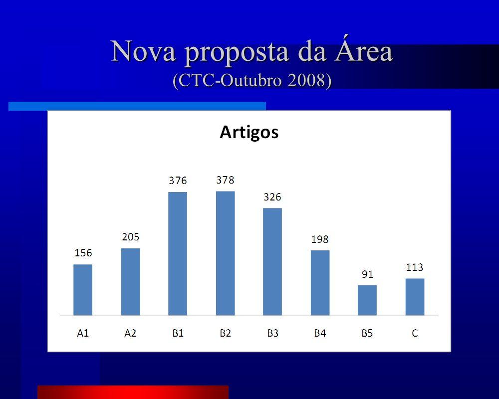 Nova proposta da Área (CTC-Outubro 2008)