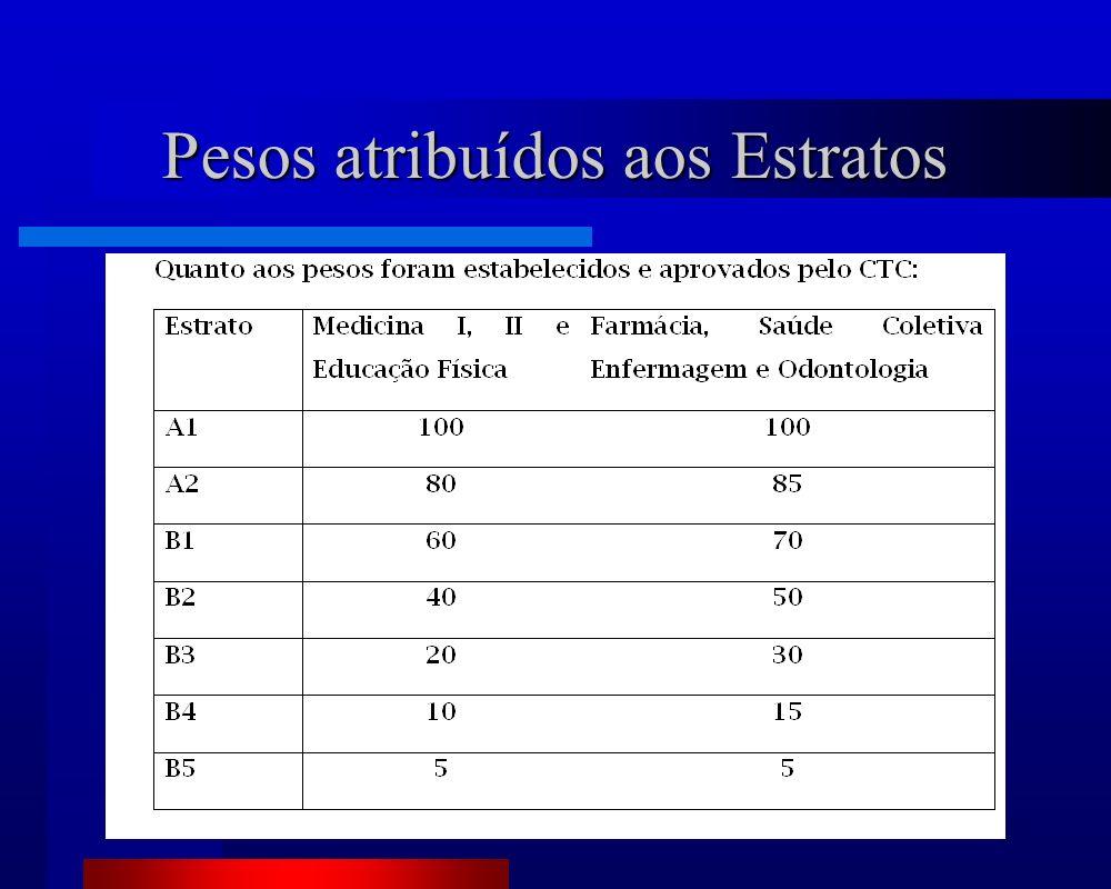 Pesos atribuídos aos Estratos