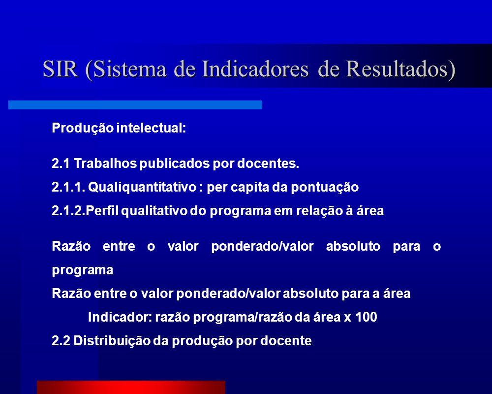 SIR (Sistema de Indicadores de Resultados) Produção intelectual: 2.1 Trabalhos publicados por docentes.