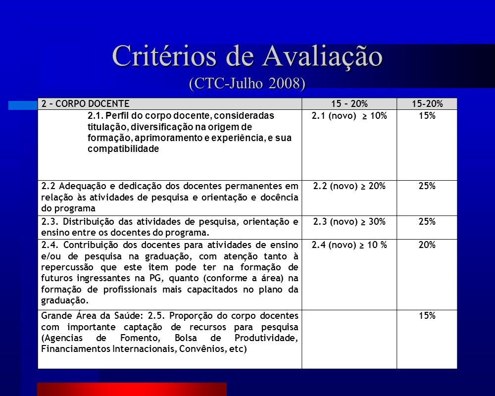 2 – CORPO DOCENTE15 – 20%15-20% 2.1.