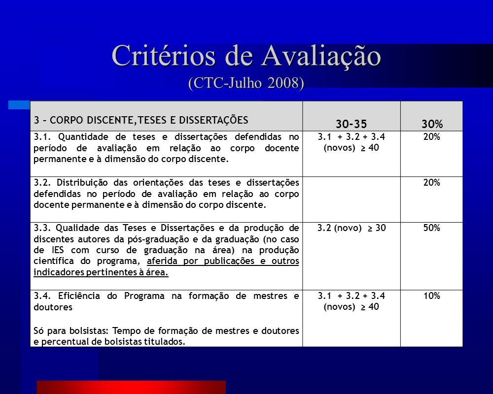 3 – CORPO DISCENTE,TESES E DISSERTAÇÕES 30-3530% 3.1.