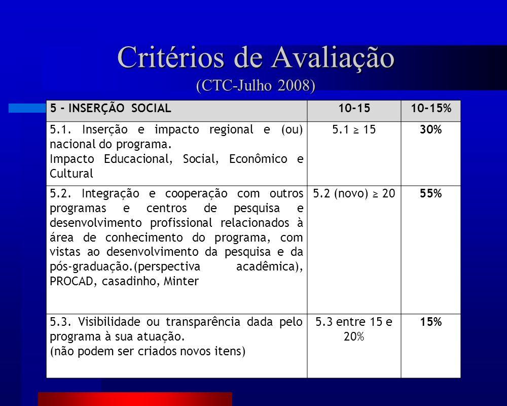 Critérios de Avaliação (CTC-Julho 2008) 5 - INSERÇÃO SOCIAL10-1510-15% 5.1.