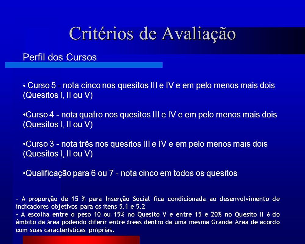 Critérios de Avaliação Perfil dos Cursos Curso 5 - nota cinco nos quesitos III e IV e em pelo menos mais dois (Quesitos I, II ou V) Curso 4 - nota quatro nos quesitos III e IV e em pelo menos mais dois (Quesitos I, II ou V) Curso 3 - nota três nos quesitos III e IV e em pelo menos mais dois (Quesitos I, II ou V) Qualificação para 6 ou 7 - nota cinco em todos os quesitos - A propor ç ão de 15 % para Inser ç ão Social fica condicionada ao desenvolvimento de indicadores objetivos para os itens 5.1 e 5.2 - A escolha entre o peso 10 ou 15% no Quesito V e entre 15 e 20% no Quesito II é do âmbito da á rea podendo diferir entre á reas dentro de uma mesma Grande Á rea de acordo com suas caracter í sticas pr ó prias.