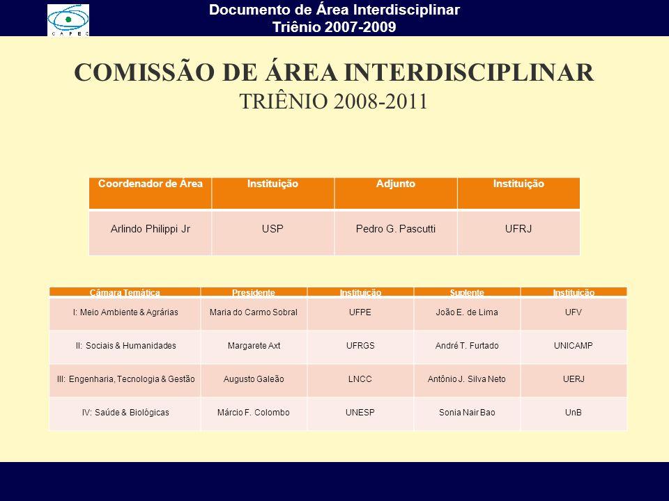 PROCESSO DE ESTUDO INTERDISCIPLINAR Assis 2000 adapt. (Klein 1990) Documento de Área Interdisciplinar Triênio 2007-2009 COMISSÃO DE ÁREA INTERDISCIPLI